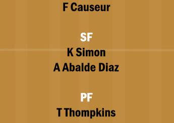 RM vs ANA Dream11 Team fantasy Prediction EuroLeague