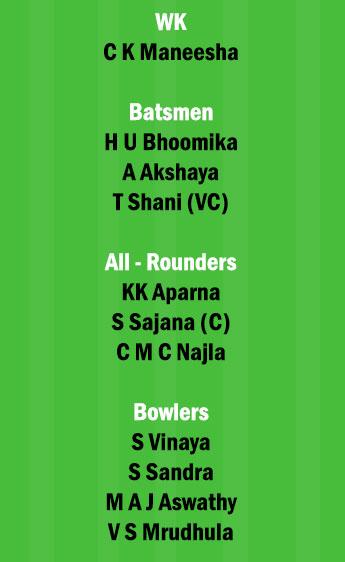 RUB vs SAP Dream11 Team fantasy Prediction Kerala Womens T20
