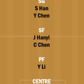 SBW vs GLL Dream11 Team fantasy Prediction CBA League