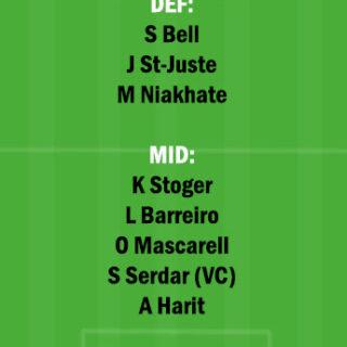 SCH vs MAZ Dream11 Team fantasy Prediction Bundesliga