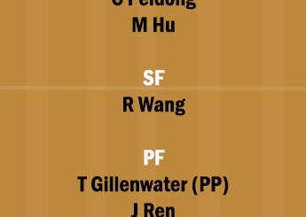 SH vs GST Dream11 Team fantasy Prediction CBA League
