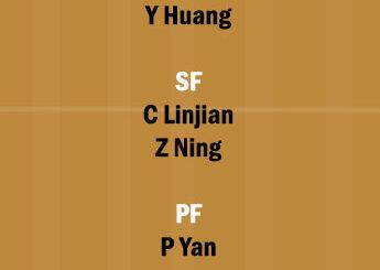 SL vs FS Dream11 Team fantasy Prediction CBA League