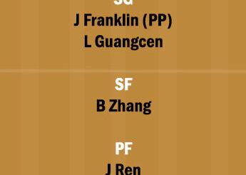 SL vs JNT Dream11 Team fantasy Prediction CBA League