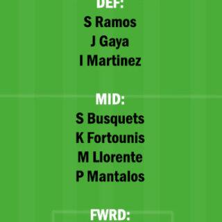 SPA vs GRE Dream11 Team fantasy Prediction World Cup Qualifiers