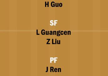 SS vs SL Dream11 Team fantasy Prediction CBA League