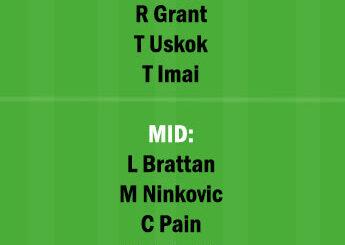 SYD vs WST Dream11 Team fantasy Prediction A League
