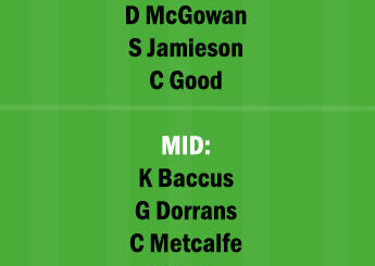 SYW vs MLC Dream11 Team fantasy Prediction A League
