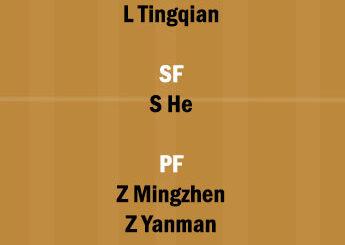 TPN vs GLL Dream11 Team fantasy Prediction CBA League