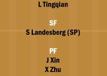 TPN vs ZGB Dream11 Team fantasy Prediction CBA League