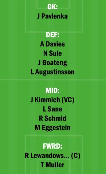 WBN vs BAY Dream11 Team fantasy Prediction Bundesliga