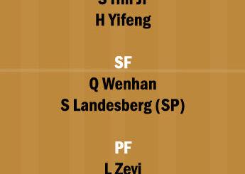 ZGB vs NMK Dream11 Team fantasy Prediction CBA League