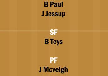ADL vs TH Dream11 Team fantasy Prediction Australian Basketball League