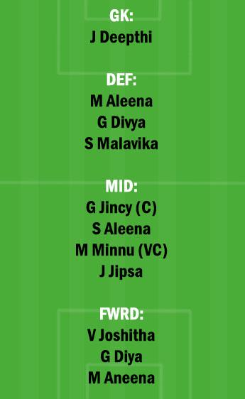 AMB vs EME Dream11 Team fantasy Prediction Kerala Womens T20