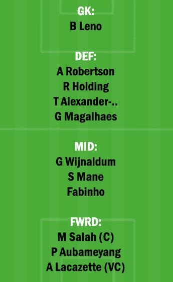 ARS vs LIV Dream11 Team fantasy Prediction Premier League