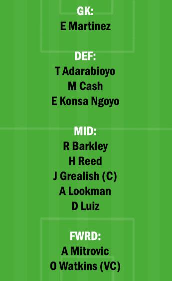 AVL vs FUL Dream11 Team fantasy Prediction Premier League