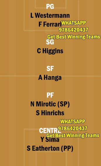 BAR vs MAN Dream11 Team fantasy Prediction Spanish Liga ACB