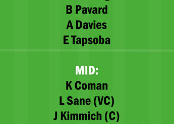 BAY vs LEV Dream11 Team fantasy Prediction Bundesliga