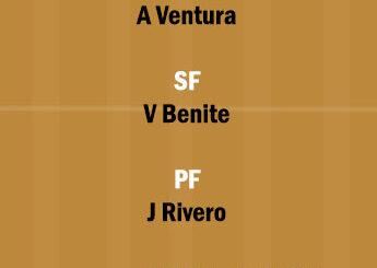BGS vs CJB Dream11 Team fantasy Prediction Spanish Liga ACB
