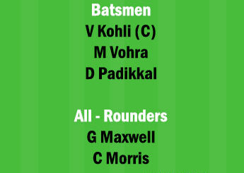 BLR vs RR 16th Match Dream11 Team fantasy Prediction IPL 2021