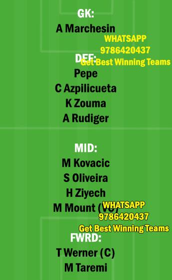 CHE vs POT Dream11 Team fantasy Prediction Champions League
