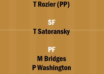 CHI vs CHA Dream11 Team fantasy Prediction NBA