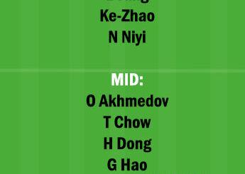 CNGZ vs HN Dream11 Team fantasy Prediction Chinese super League