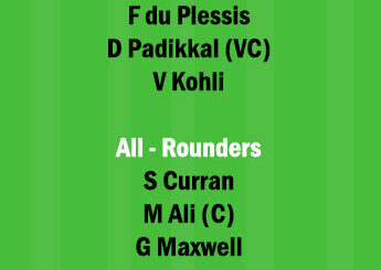 CSK vs BLR 19th Match Dream11 Team fantasy Prediction IPL 2021