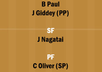 CTP vs ADL Dream11 Team fantasy Prediction Australian Basketball League