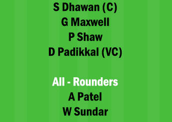 DC vs BLR 22nd Match Dream11 Team fantasy Prediction IPL 2021