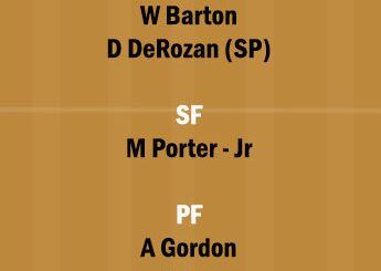 DEN vs SAS Dream11 Team fantasy Prediction NBA