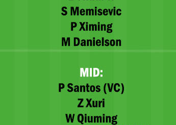 DLN vs HBI Dream11 Team fantasy Prediction Chinese Super League