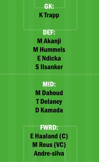 DOR vs FRK Dream11 Team fantasy Prediction Bundesliga