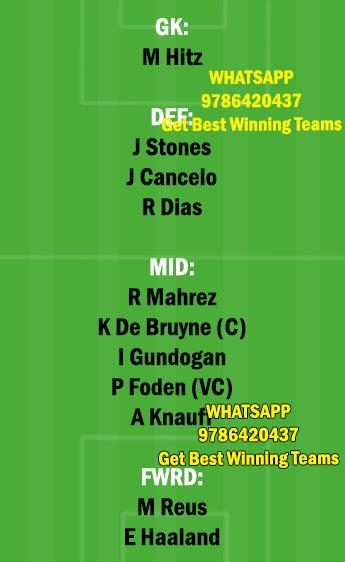 DOR vs MCI Dream11 Team fantasy Prediction Champions League