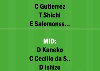 FKK vs URW Dream11 Team fantasy Prediction Japanese League