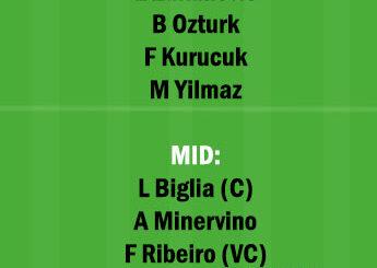 FKS vs ANT Dream11 Team fantasy Prediction Turkish League
