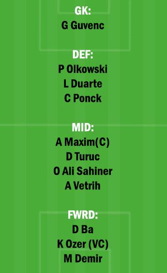 GAZ vs IBKS Dream11 Team fantasy Prediction Turkish League