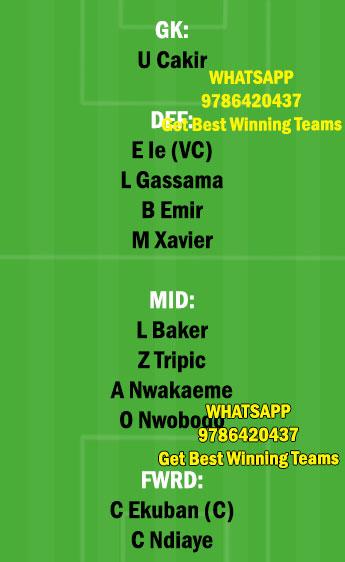 GOZ vs TRB Dream11 Team fantasy Prediction Turkish League