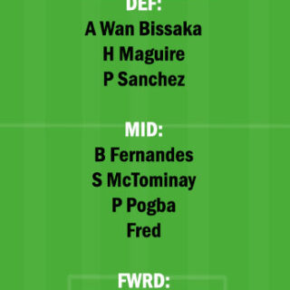 GRD vs MUN Dream11 Team fantasy Prediction Europa League