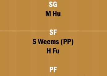 GST vs LFL Dream11 Team fantasy Prediction CBA League (2)