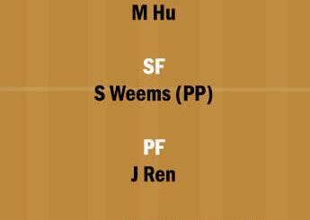 GST vs SH Dream11 Team fantasy Prediction CBA League (2)