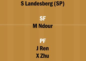 GST vs ZGB Dream11 Team fantasy Prediction CBA League