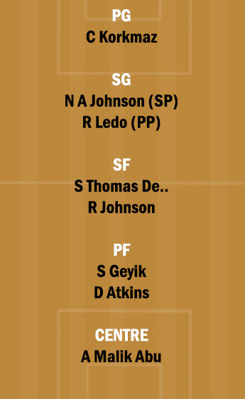 HEK vs ANK Dream11 Team fantasy Prediction Turkish Basketball League