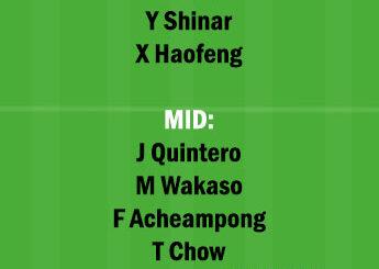 HN vs SHZ Dream11 Team fantasy Prediction Chinese Super League