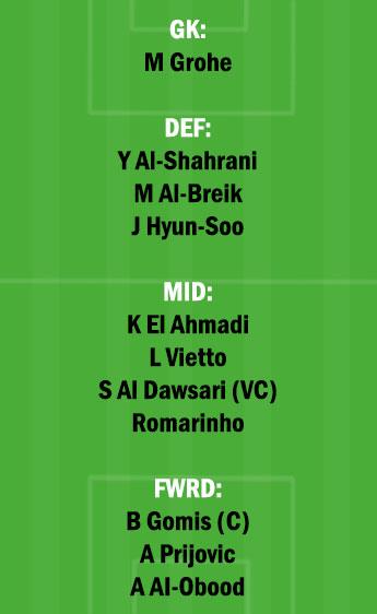 ITT vs HLL Dream11 Team fantasy Prediction Saudi Arabian League