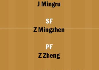 JNT vs GLL Dream11 Team fantasy Prediction CBA League
