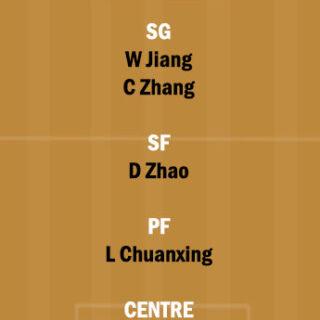 JNT vs QE Dream11 Team fantasy Prediction CBA League