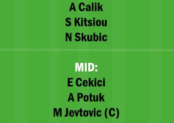 KON vs ANK Dream11 Team fantasy Prediction Turkish League