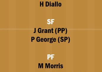 LAC vs DET Dream11 Team fantasy Prediction NBA