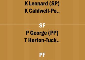 LAC vs LAL Dream11 Team fantasy Prediction NBA