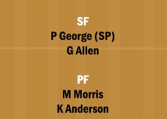 LAC vs MEM Dream11 Team fantasy Prediction NBA